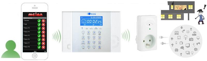 prise-connecte-alarme-maison-sans-fil