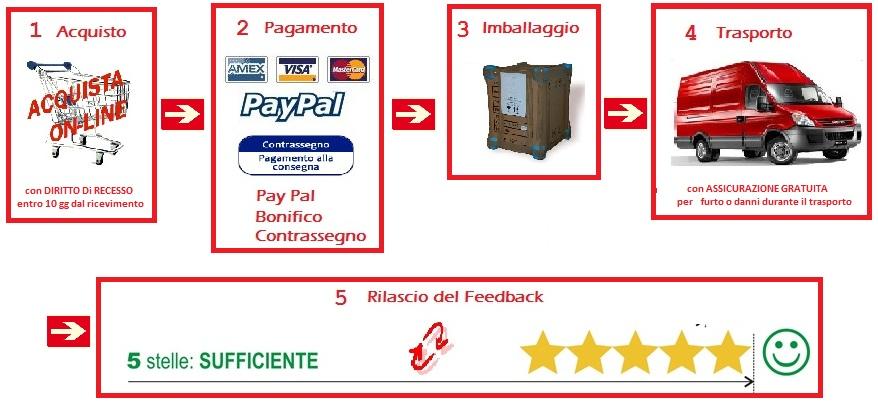 acquisto_fasi.jpg